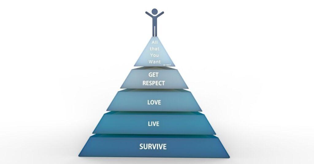 la felicidad y la jerarquía de Maslow.