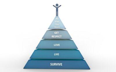 El Secreto de la felicidad y la jerarquía de Maslow.